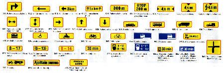 Liikennemerkit Lisäkilvet